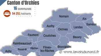 Canton d'Orchies : Christophe Charles vs Freddy Kaczmarek, un match dans le match ? - La Voix du Nord