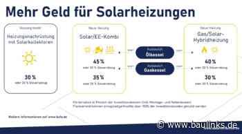 Sonnige Aussichten für Solarthermie