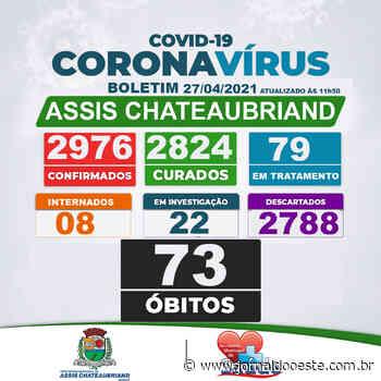 73º óbito por complicações do Covid-19 é confirmado em Assis Chateaubriand – Jornal do Oeste - Jornal do Oeste