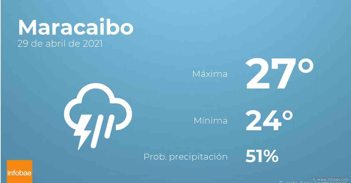 Previsión meteorológica: El tiempo hoy en Maracaibo, 29 de abril - infobae