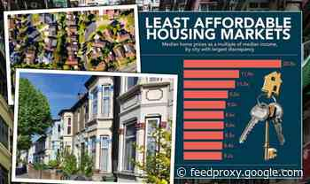 Property: Least affordable housing markets across the world named in new graphic