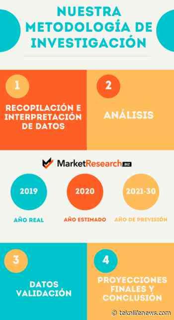 Generador Turbo Evaluación del mercado (2021): Actualizaciones corporativas, predicción de beneficios y previsión de crecimiento hasta 2030 - teknlifenews - Tek'n'Life