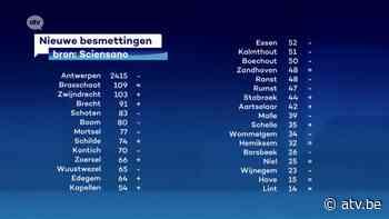 Minder besmettingen in Wuustwezel en Wommelgem, meer in Edegem - ATV