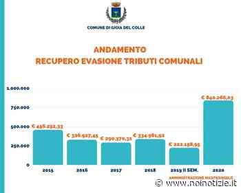 Gioia del Colle: evasione tributi, il Comune ha recuperato un milione di euro in un anno e mezzo - Noi Notizie. - Noi Notizie