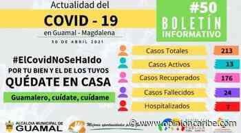 En Guamal hay 7 hospitalizados por covid – Opinion Caribe - Opinion Caribe