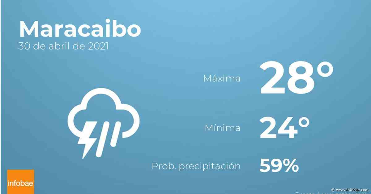 Previsión meteorológica: El tiempo hoy en Maracaibo, 30 de abril - Infobae.com