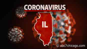 Illinois COVID Update Today: IL reports 1,860 new coronavirus cases, 27 deaths - WLS-TV