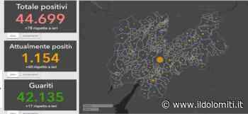 Sono 47 i comuni Covid-free in Trentino. Da Trento a Mezzolombardo ecco qual è la diffusione del contagio nei primi 10 centri della provincia - il Dolomiti