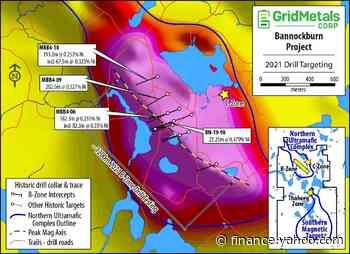 Grid Metals Commences Drilling at Bannockburn Nickel Project - Yahoo Finance