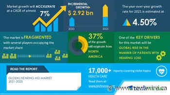 COVID-19 Analysis on Hearing Aid Market Report for Q1- 2021 compared to 2020 | Expected to reach USD 2.92 billion by 2025 | Technavio