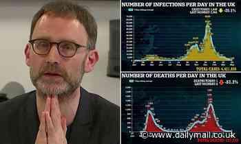 Coronavirus: Life in UK will 'feel a lot more normal by the summer', says SAGE adviser Neil Ferguson
