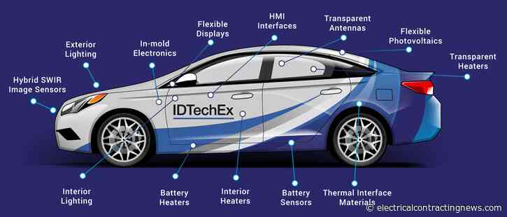 Report from IDTechEx reveals shift to electric vehicles to be worth £12.7 billion