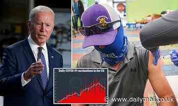 Biden warns states he will redistribute unused vaccines as daily rates drop to lowest since Feb.
