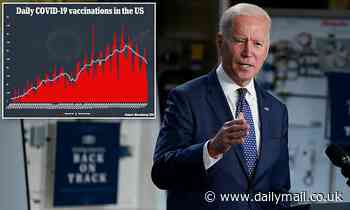 Biden to launch plan to get at least one shot into 70% of adults by July 4