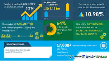 Ultra-thin Glass Market to Garner $ 9.13 Billion Globally, by 2024 at Almost 12% CAGR, Says Technavio