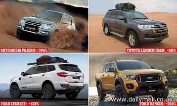 Mitsubishi Pajero, Toyota LandCruiser, Ford Ranger sales multiply April 2021 despite being replaced