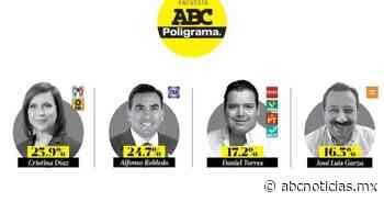 Se cierra contienda en Guadalupe - ABC Noticias MX
