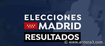 Resultado en San Sebastián de los Reyes en las elecciones de Madrid 2021 y ganador del 4M - Antena 3 Noticias