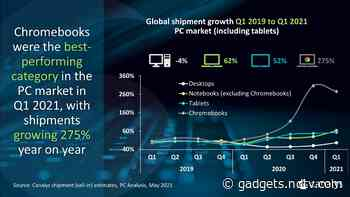 Chromebook Shipments Grew 275 Percent in Q1, With HP Leading the Pack: Canalys