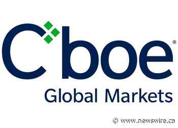 Cboe Global Markets Reports April 2021 Trading Volume