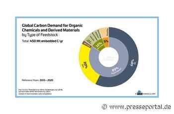 Wie kann der weltweite Bedarf an Kohlenstoff als Rohstoff für Chemie- und Folgeprodukte in Zukunft gedeckt... - Presseportal.de