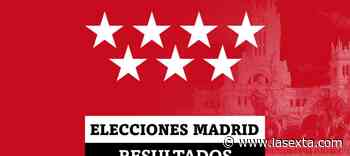 Resultados en Villavieja del Lozoya de las elecciones en Madrid: Escrutinio al 100% - LaSexta