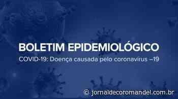 Boletim Epidemiológico (04/05): Coromandel registrou 04 novos casos nas últimas 24h - Jornal de Coromandel