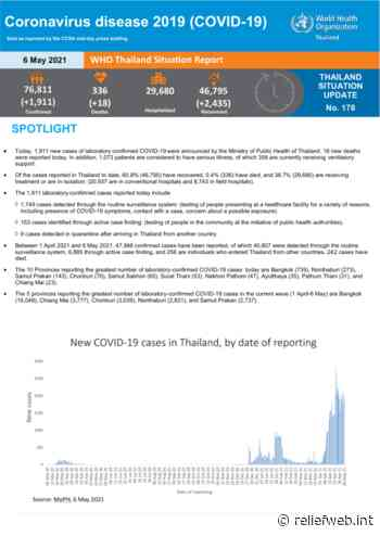 Coronavirus disease 2019 (COVID-19) WHO Thailand Situation Report 178 - 6 May 2021 - Thailand - ReliefWeb