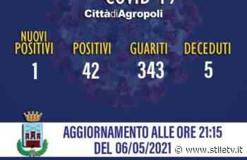 Coronavirus, un nuovo caso ad Agropoli: 42 attuali positivi - StileTV