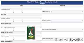 A3 Credem Banca: Play Off Quarti gara3. Motta di Livenza e Macerata raggiungono la Semifinali - Volleyball.it