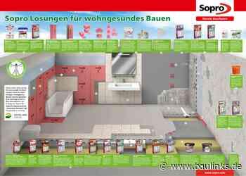 """Sopros """"WohnGesundheitsSystem"""" auf einem """"Sopro Zoom""""-Poster"""
