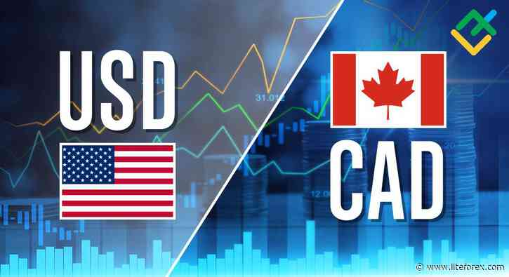USDCAD: Elliott wave analysis and forecast for 07.05.2021 – 14.05.2021
