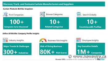 Evaluate and Track Curtain Companies | View Company Insights for 100+ Curtain Manufacturers and Suppliers | BizVibe