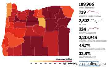 Coronavirus in Oregon: 844 cases, 8 deaths; cases down 12% from spring peak - OregonLive