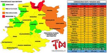 Coronavirus. In provincia di Enna il 7 maggio i soggetti positivi scendono sotto i 500 - TeleNicosia