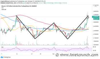 Top 3 Gainers Of The Week Waves, ABBC Coin, Filecoin: The moon is nigh these altcoins - Forex Crunch