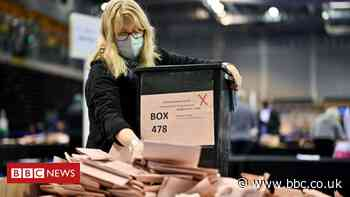 Scottish election results: The story so far