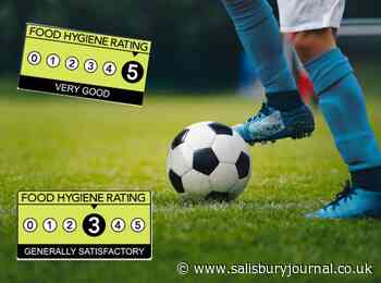 Food Standards Agency ratings for Wiltshire football clubs - Salisbury Journal
