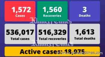 Coronavirus: UAE reports 1,572 Covid-19 cases, 1,560 recoveries, 3 deaths - Khaleej Times