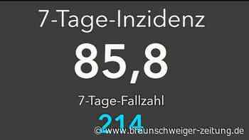 Inzidenz bleibt unter 100: Ab Montag Lockerungen in Braunschweig