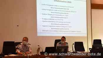 Kriminalstatistik in Oberndorf - Mehr Bedrohungen, Nötigungen und Beleidigungen - Schwarzwälder Bote