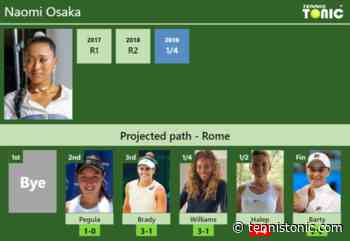ROME DRAW. Naomi Osaka on a collision course with Serena Williams. H2H and rankings - Tennis Tonic