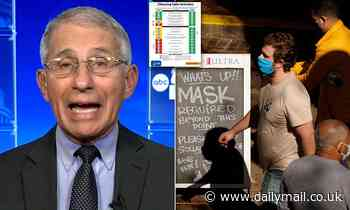 Fauci says indoor mask rules SHOULD relax as more people get vaccinated