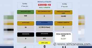 Coronavirus - Eswatini: COVID-19 daily update (9 May 2021) - Africanews English