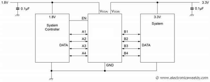 Automotive logic level shifter is automatically bi-directional