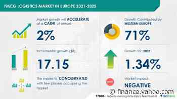 FMCG Logistics Market in Europe to grow by $ 17.15 Bn between 2021-2025 | 71% growth to come from Western Europe | Technavio - Yahoo Finance