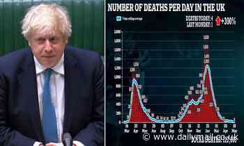 Covid UK: Boris Johnson pledges to launch 'full' public inquiry into government handling of pandemic