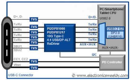 1.8V 10Gbit/s USB Type-C and DisplayPort 2.0 re-drivers
