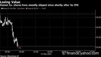 Jessica Alba's Honest Co. Loses Post-IPO Gain in Stock Slide - Yahoo Finance