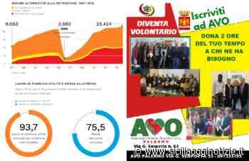 AVO Palermo: volontariato per alternativa al carcere ed il reinserimento nella società - Sicilia Oggi Notizie
